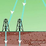CO2 storage, global warming