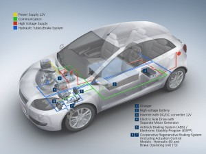 Bosch components for electric vehicle