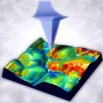 lithium ion nano scale