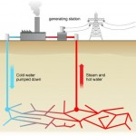 Geothermal Power Capacity Could More than Double by 2020