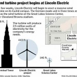 lincoln-electric-wind-turbine