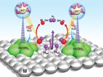Making molecular hydrogen more efficiently