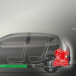 SCIhyMod-hybrid-cars-easy-removable-gasoline-engines