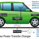 $4 million to develop wireless chargers for electric vehicles