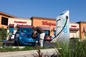 Colorado-electric-vehicle-charging-station